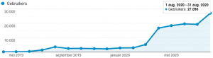 Google-analytics-bestrijdingsservice